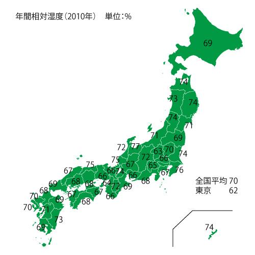 年間相対湿度の県別地図の画像