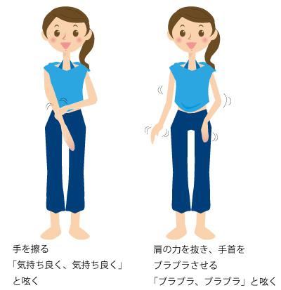 ゆる体操の画像