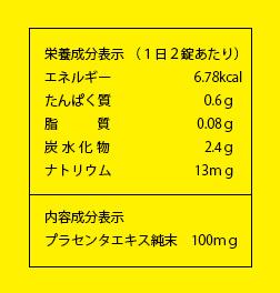 プラセンタエキス純末 100mg含有のプラセンタサプリメントの表示例
