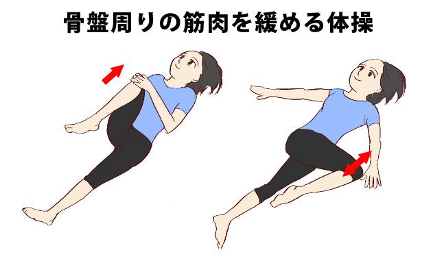 骨盤周りの筋肉を緩める体操の画像
