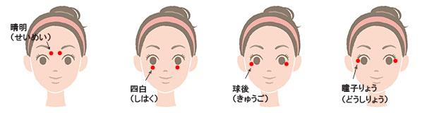 顔ツボミックスの画像