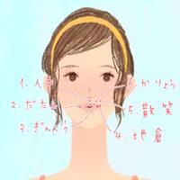 口元のツボの画像