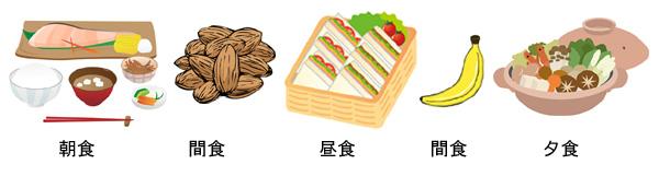 1日の食事の画像