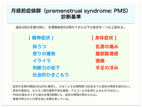 PMSの診断基準の画像