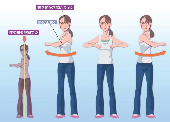 頭痛体操の画像