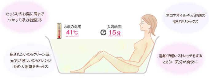 お風呂の画像