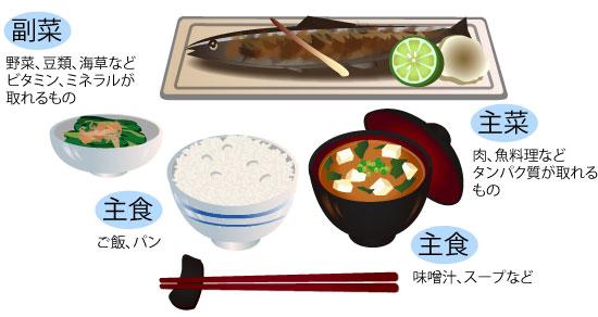 バランスのよい食事の画像