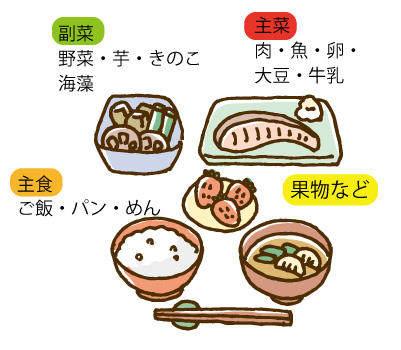 規則正しい食事の画像