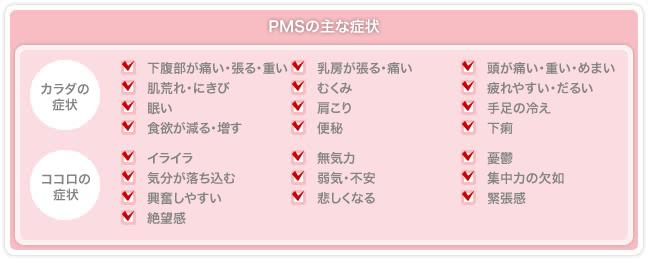 pmsの症状一覧