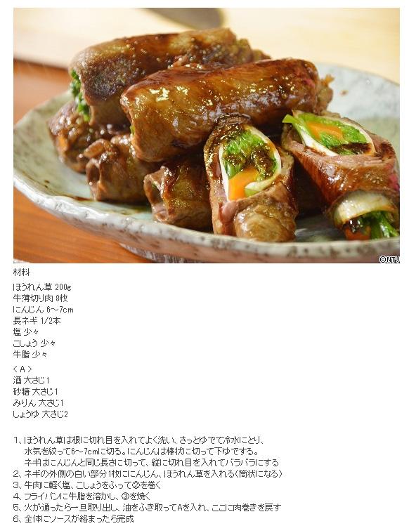 肉巻きレシピの画像