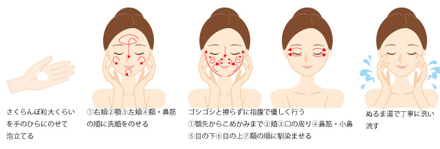 洗顔方法の画像