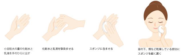 化粧水と乳液で乾燥防ぐの画像