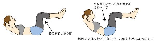 ウェイトトレーニングの画像
