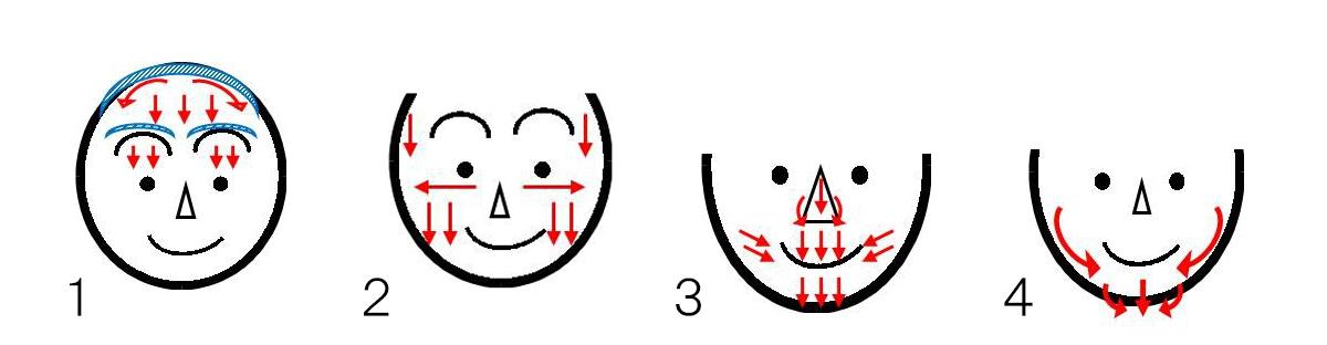 顔へのカミソリの当て方の画像