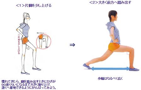 骨盤矯正体操の画像