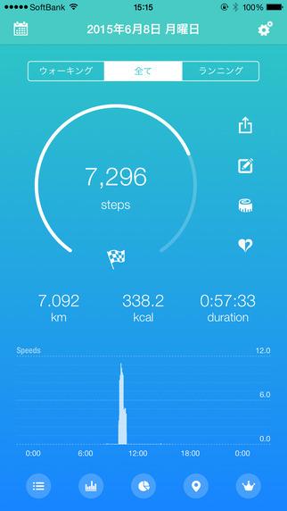 Walker-歩数計の画面の画像