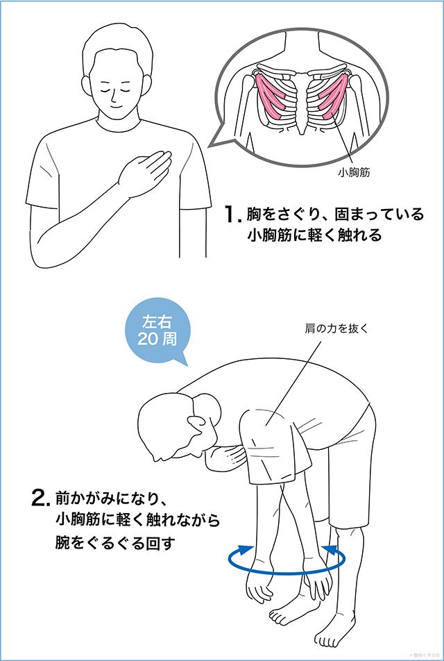 巻き肩を治すマッサージの画像