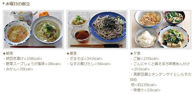 1500kcalの食事の画像