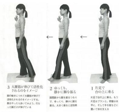 片足を振る運動の画像