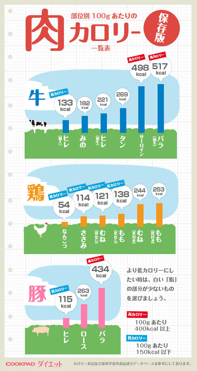 【鶏ささみの赤身牛肉巻き】ダイエット筋トレに最適な低カロリー肉料理|一般社団法人JAWA日本アームレスリング連盟
