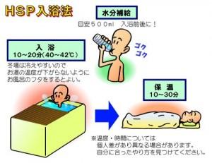 ヒートショックプロテインの入浴方法の画像