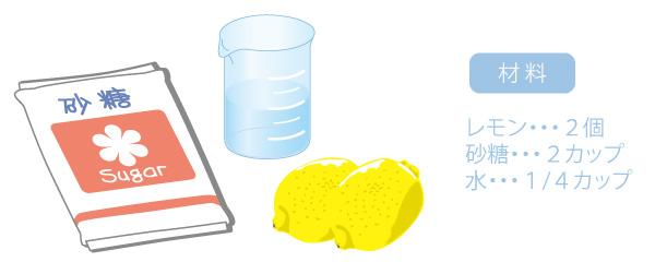 ワックスレシピの材料の画像