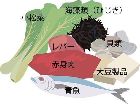 鉄分の多い食材の画像