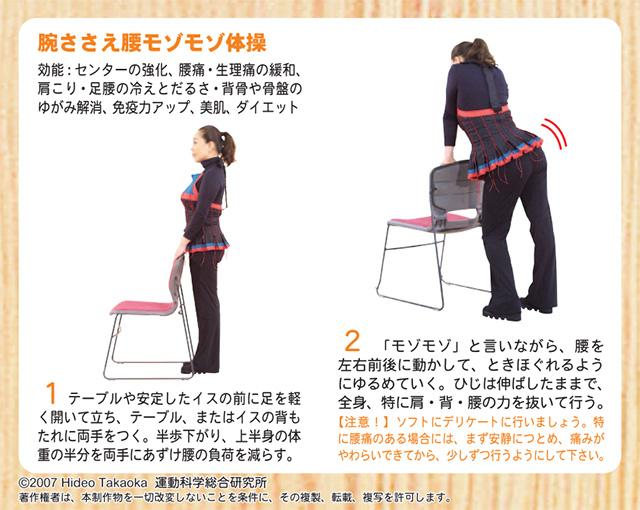 腕ささえ腰モゾモゾ体操の画像