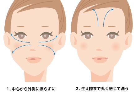 朝洗顔の方法の画像