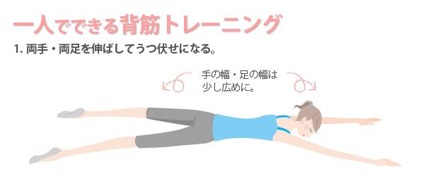 背筋運動の画像