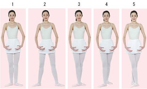 バレエ足位置の画像