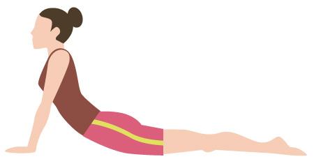 腹ばい反りおき体操の画像