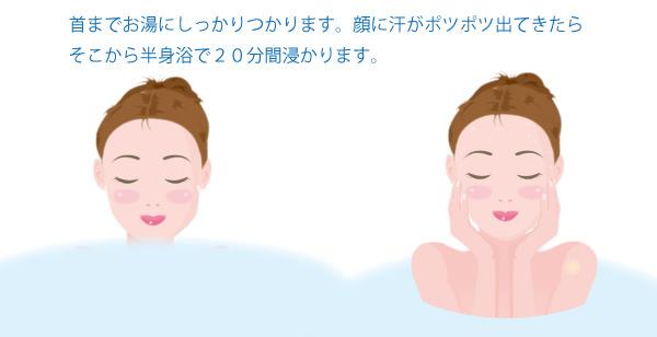 セルライト入浴の画像