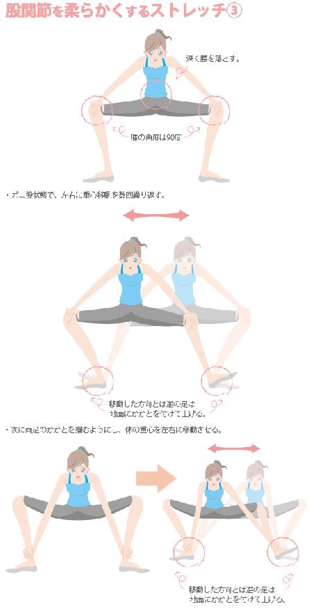 股関節ストレッチの画像