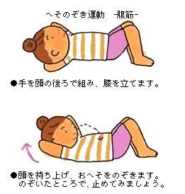 腹筋の画像