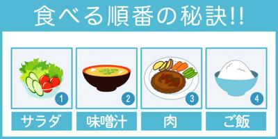 食べ方の順番の画像
