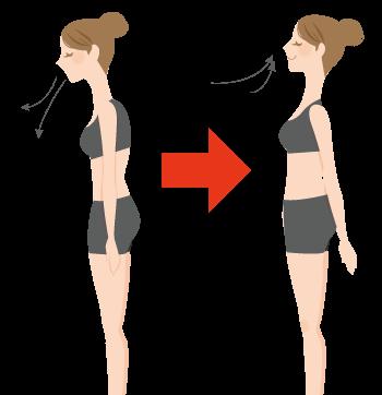 腹式呼吸の画像