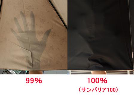 生地の透けの比較の画像