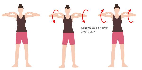 肩甲骨をまわすストレッチの画像
