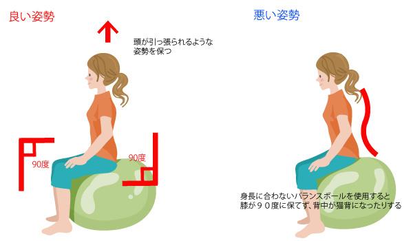 基本姿勢の画像
