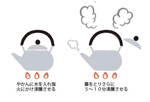 白湯の作り方の画像