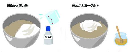 米ぬかパックの画像