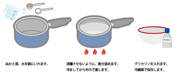 手作りの米ぬか化粧水の画像