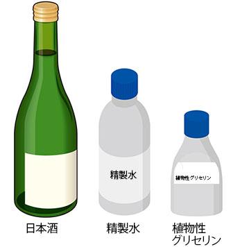 日本酒は飲むだけではない!化粧品の美肌効果と活用術 ...