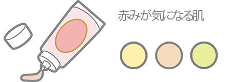 赤ら顔下地カラーの画像