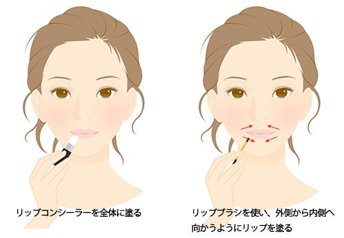 唇の塗り方の画像