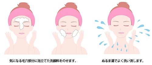 毛穴の洗顔方法