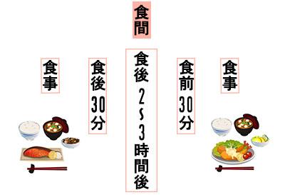 食間の画像