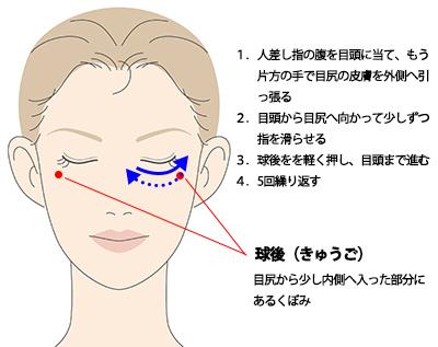 目のたるみを改善するマッサージの画像