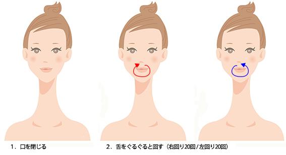エクササイズ舌回しの画像